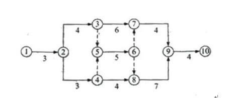 投票器逻辑电路
